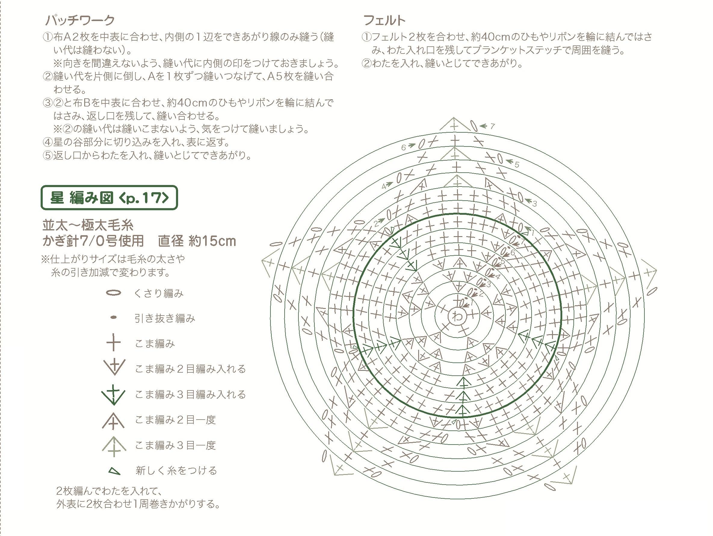 【無料編み図】サイト集 レース編み・かぎ針編み  …